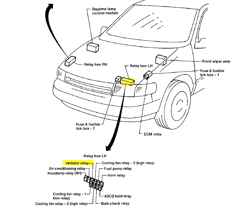 where is the inhibitor relay on a 1994 nissan quest