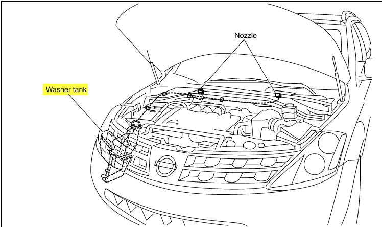 service manual  how to replace 2003 nissan murano washer