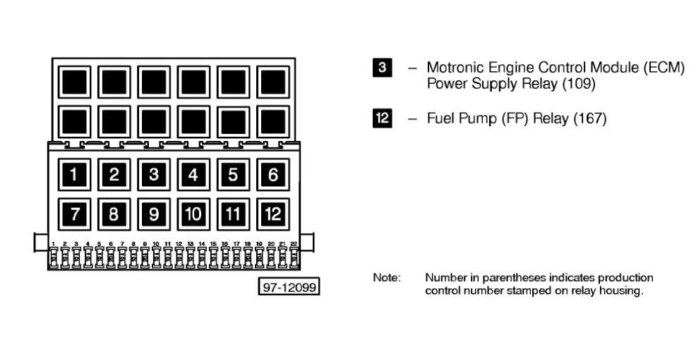 2000 vw cabrio fuse diagram i have a 2000 vw cabrio the check engine light just came #1