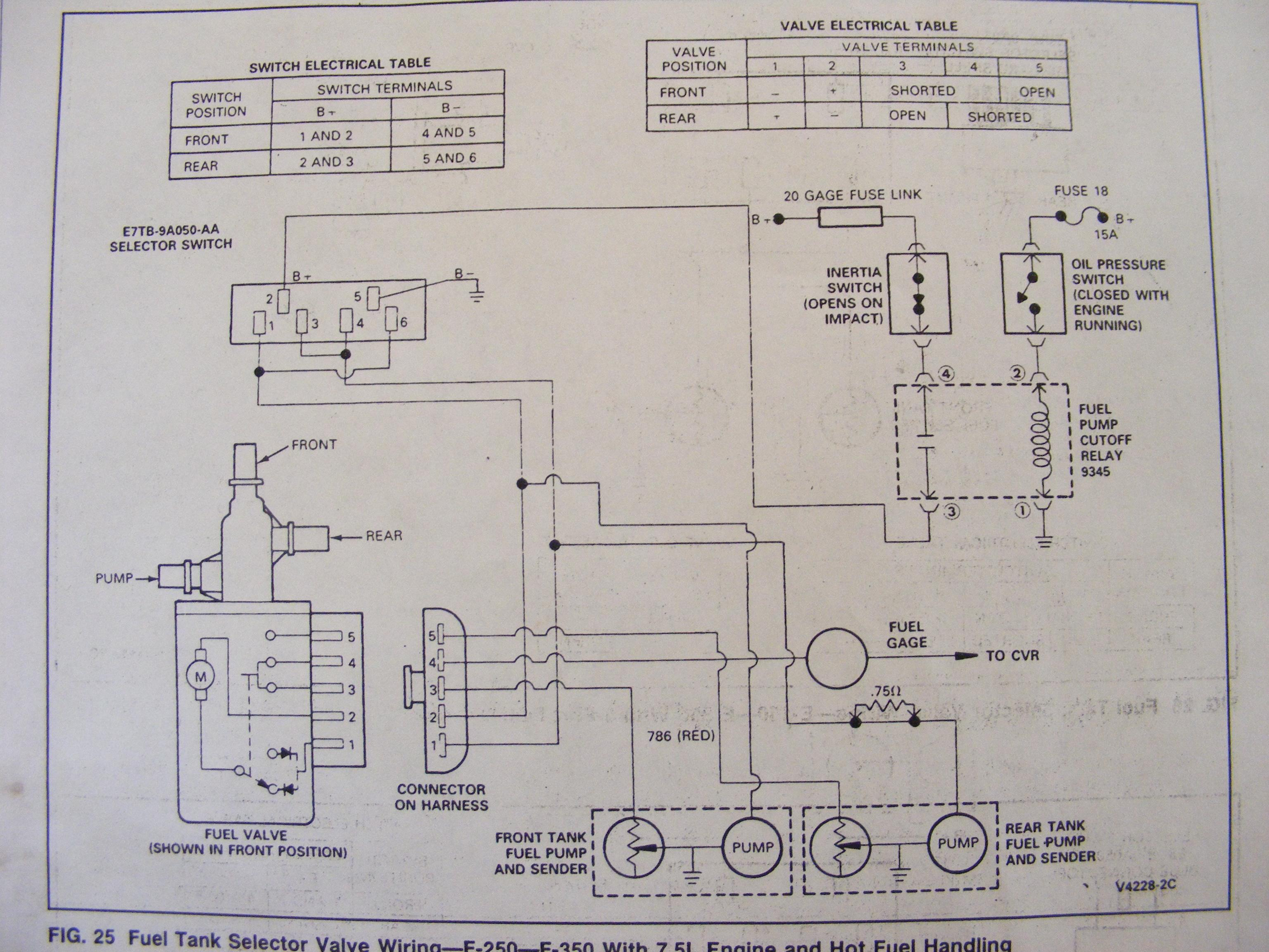 coachman motorhome wiring diagrams  coachman  free engine