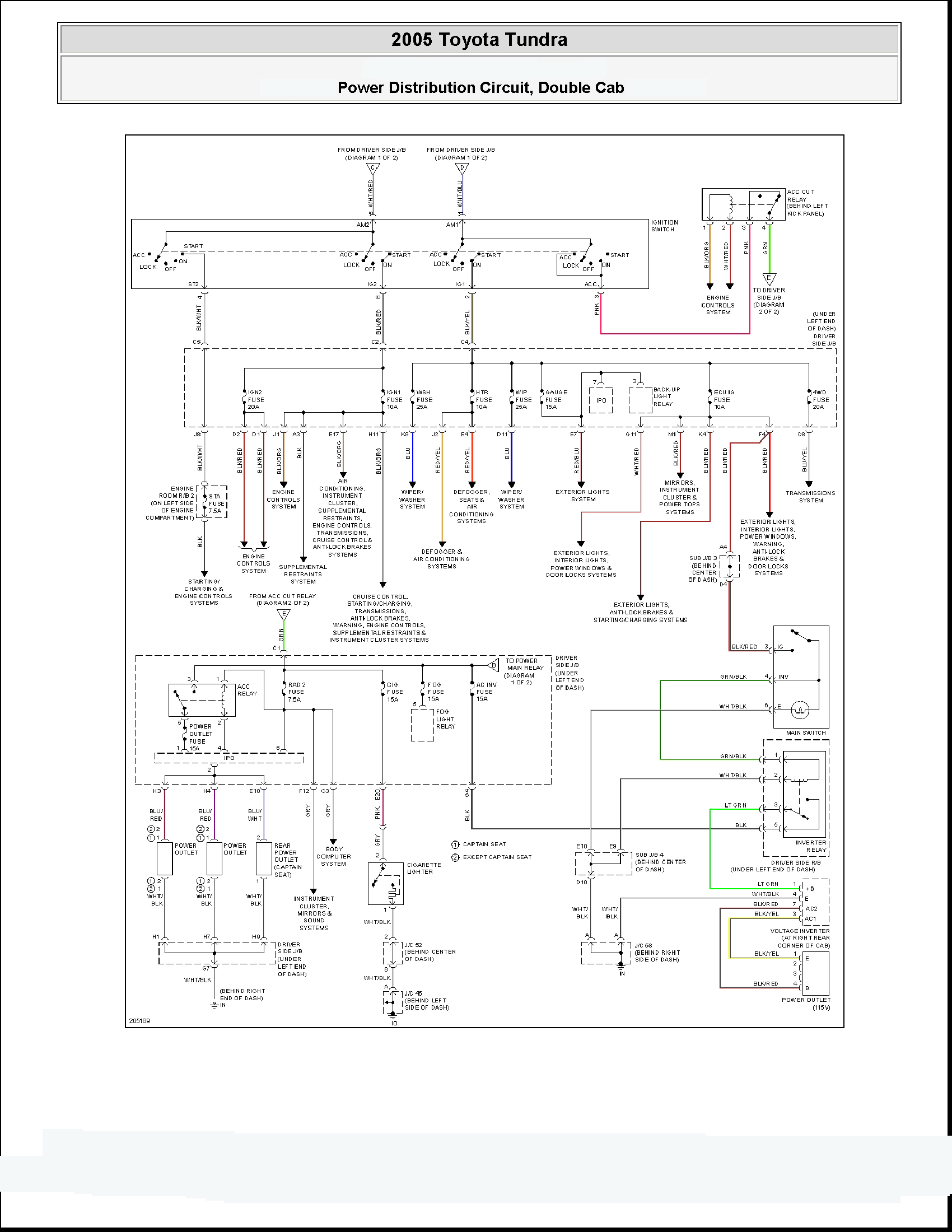 toyota tundra trailer wiring diagram images 05 tundra wiring diagram schematics and wiring diagrams