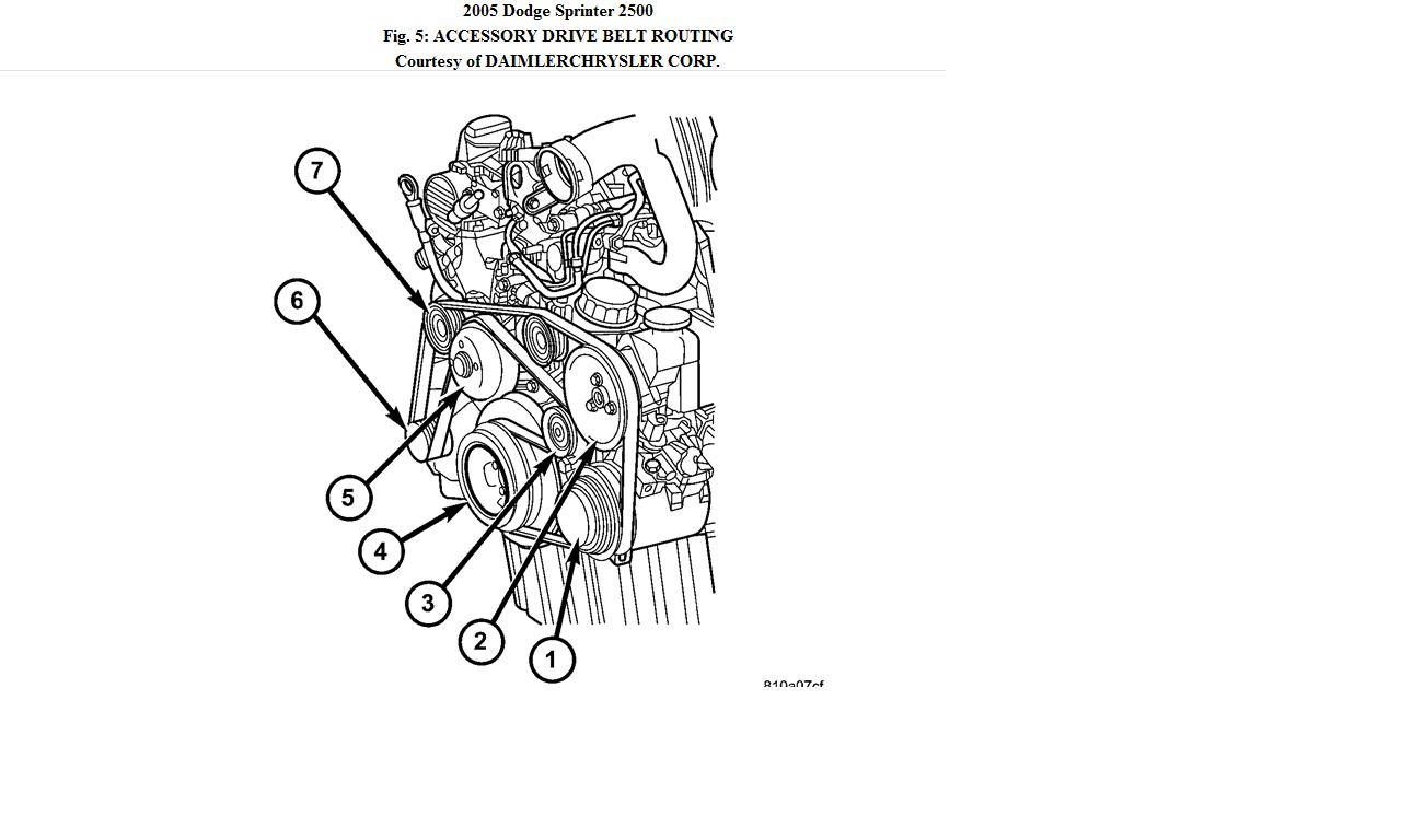 service manual  2009 dodge sprinter engine diagram or