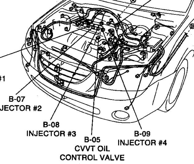 Kia Sedona Power Steering Pump Diagram Wiring And Engine