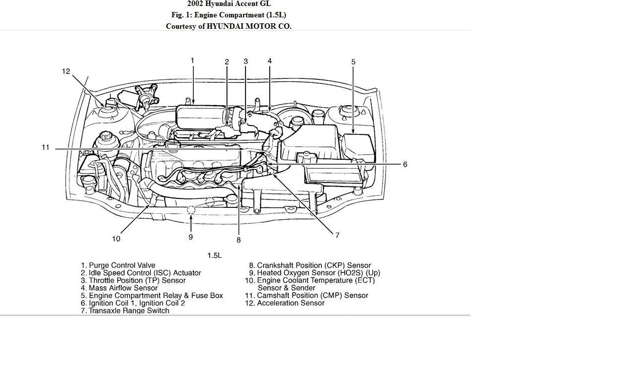 2002 hyundai accent wiring schematics for puseblock to 2002 hyundai sonata  v6 starter location Hyundai Sonata Starter Replacement