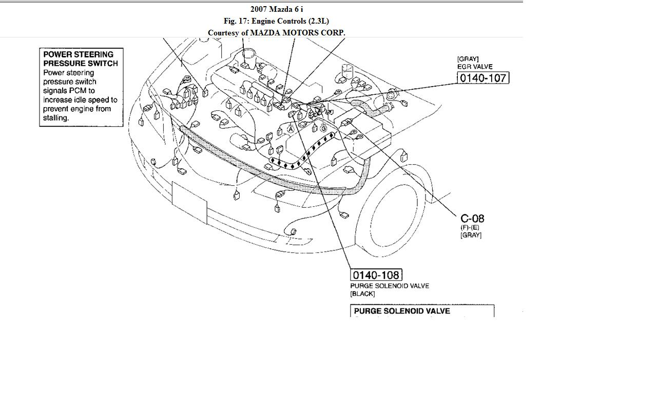 04 mazda rx8 fuse diagram