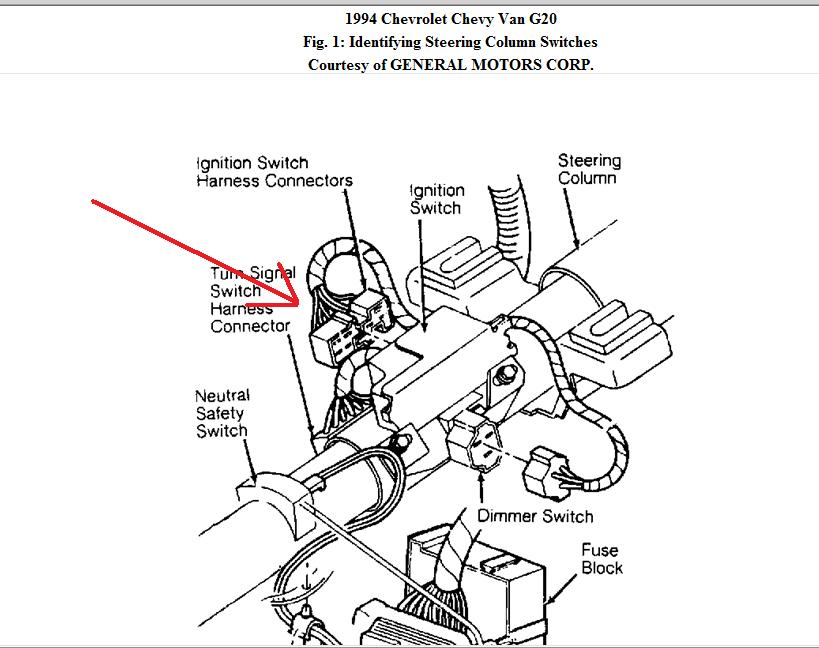 Diagram 1971 Chevy Truck Ignition Switch Wiring Diagram Full Version Hd Quality Wiring Diagram Structuredpremium K Danse Fr