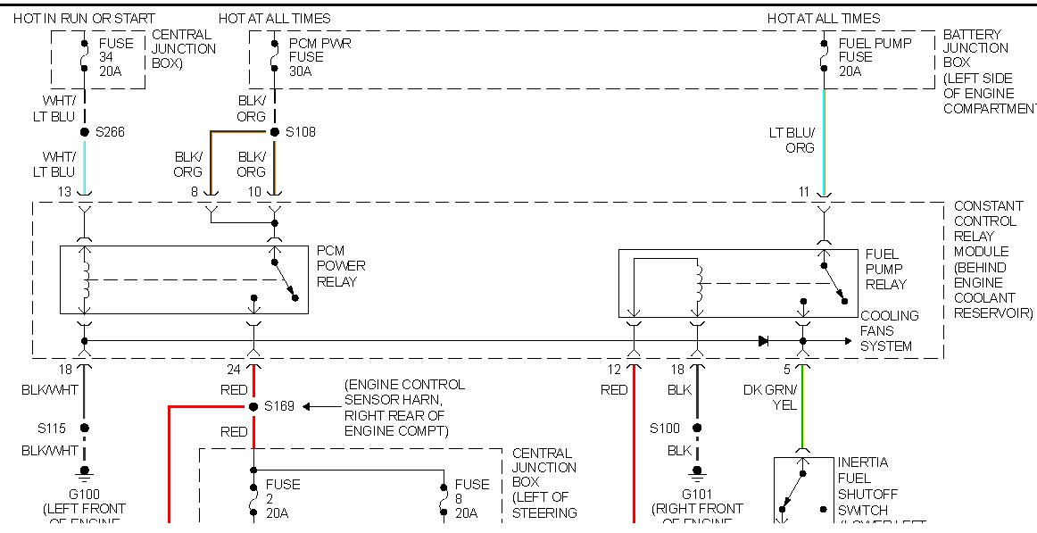 2001 mustang fuel pump wiring diagram 2001 image ford mustang gt where is the fuel pump relay located on a on 2001 mustang fuel