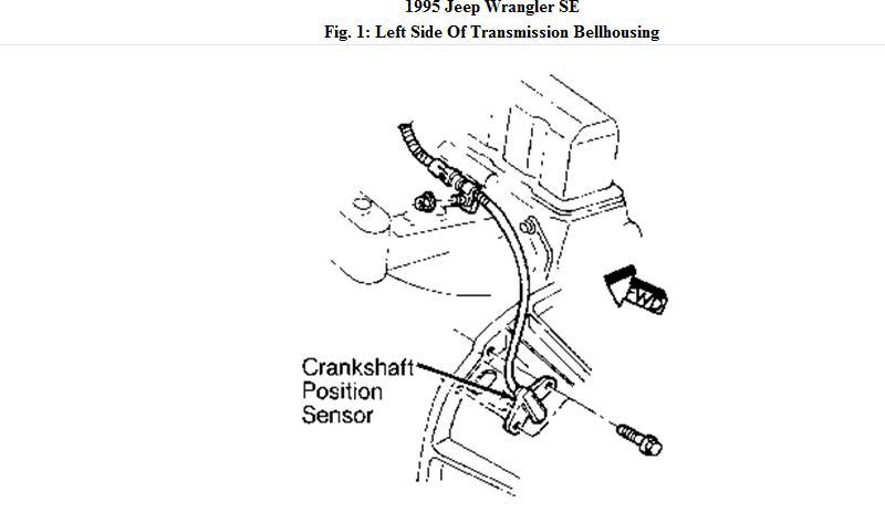1995 jeep wrangler  fuel filter  pump  spark plugs