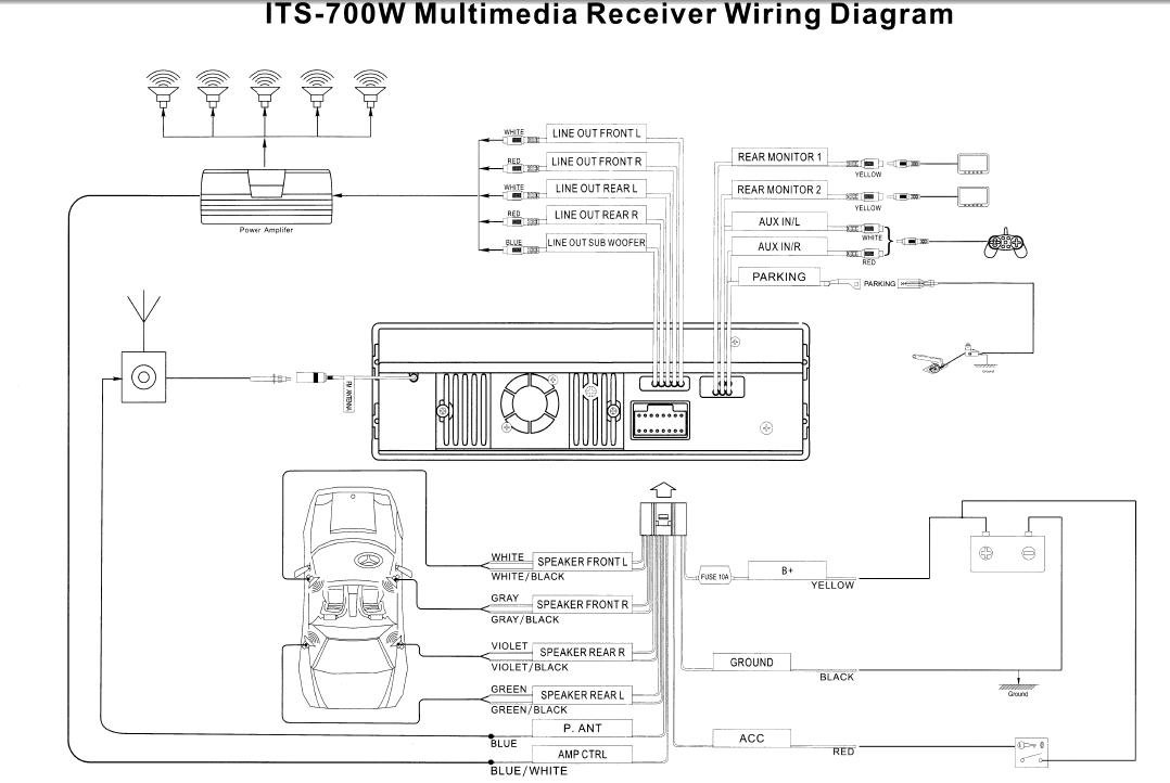 2000 ford expedition wiring diagram wiring diagrams i am installing a valor its 700w receiver in my 2000 ford expedition