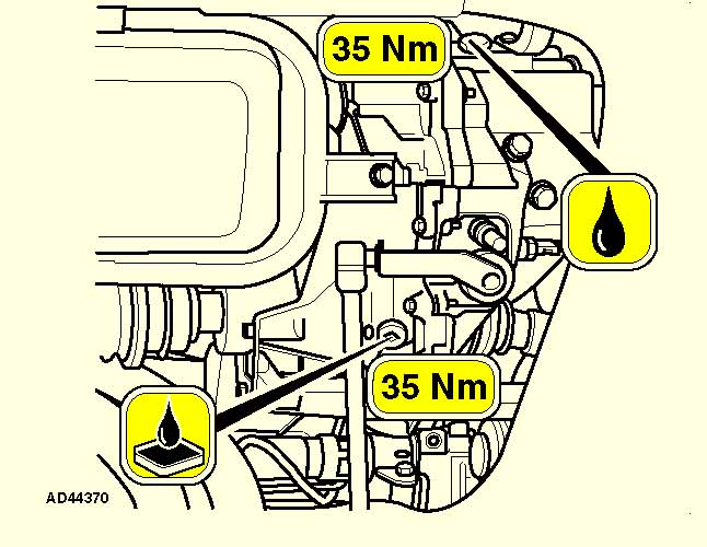 where do i refill the gearbox oil up on a renault kangoo 1