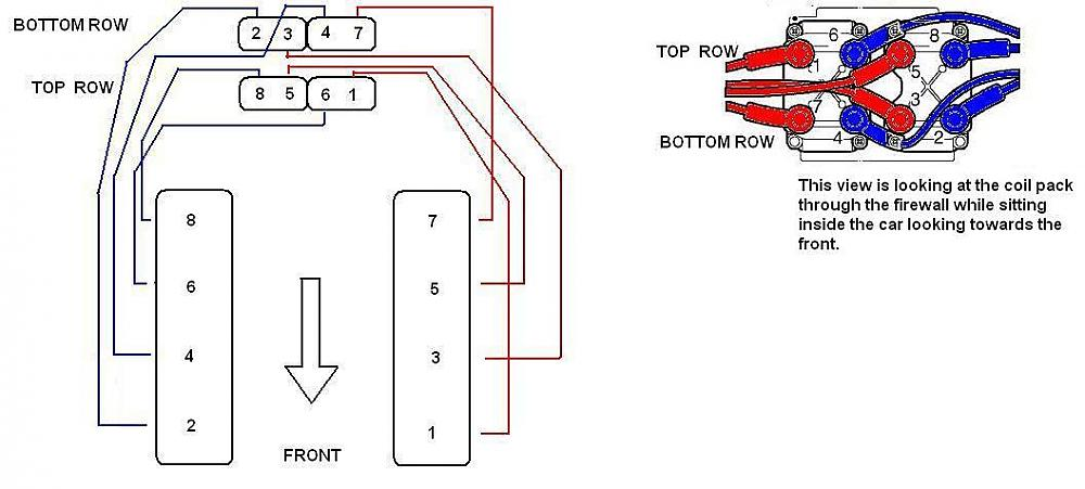 series 1 land rover discovery stereo wiring diagram wiring diagramseries 1  land rover discovery stereo wiring