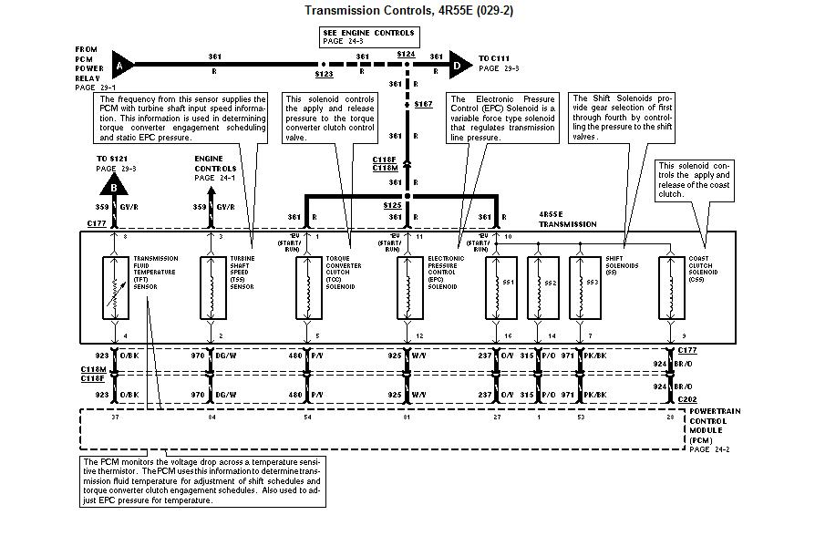 Ford Explorer Transmission Solenoid  O2 Sensor  Speed