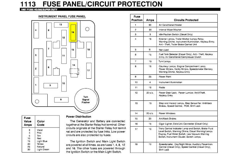 1999 ford f350 fuse box diagram my 97 f350 7.3l won't stay running. always starts buts ... 2012 ford f350 fuse box diagram