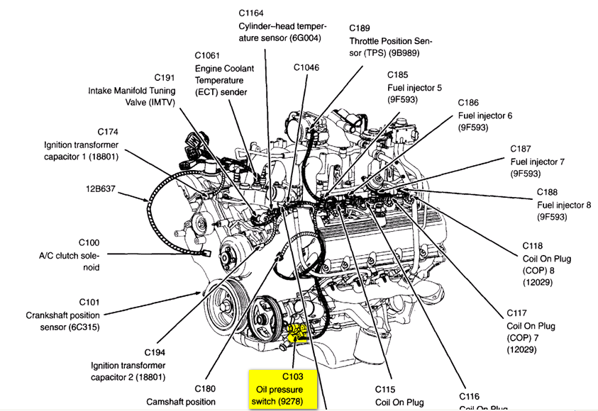 352 Ford Engine Diagram further 12 Volt Starter Solenoid Wiring Diagram additionally  likewise Ford 351w Firing Order Diagram additionally 342574 Ford 390 Main Bearing Clearance. on ford 360 fe motor
