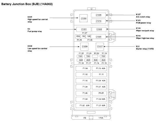 Bjbsablw on 2002 Mercury Sable Fuse Box Diagram