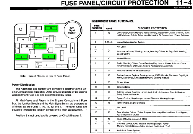 Lincoln Towncar Fuse Box Map Pictures