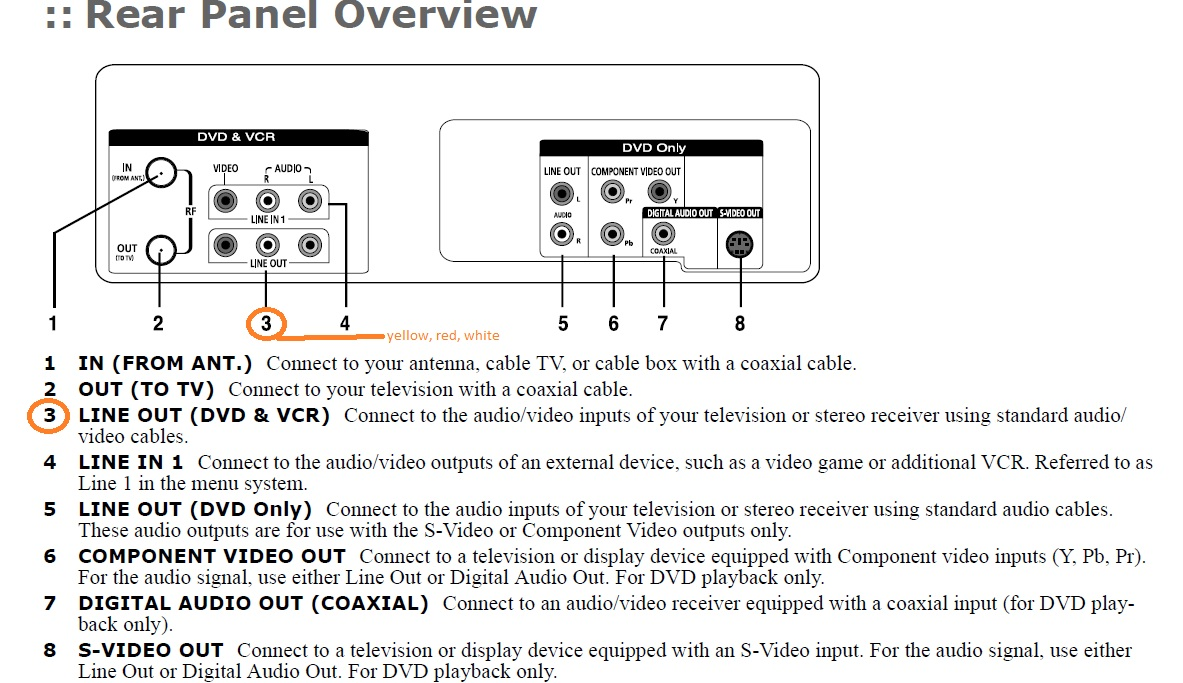 how to connect audiosonic dvd player with tv