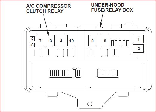 Need F Sensor Wiring Diagram Ecu 3240002 further How To Open Mercedes Trunk as well 115011877827 DTC Code 8 1 And 8 5 additionally Page2 together with No Power Car Except Brake Lights 2992904. on tl 2005 fuse diagram
