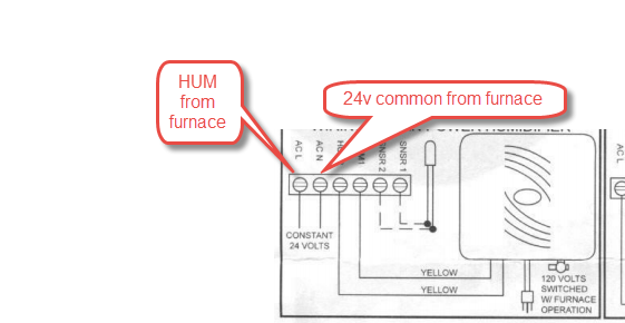 hi my parents had a new carrier infinity 60 000 btu furnace then the two wires from com and hum on control board will go to the humdistat as shown below