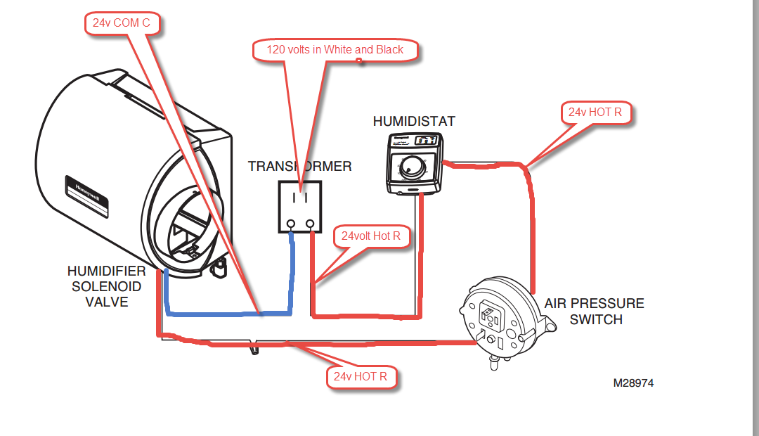 honeywell v8043e wiring diagram i need help wiring an he220 whole home humidifier honeywell he220a wiring diagram