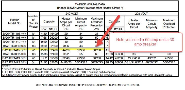 trane heat pump air handler melted the disconnected rated see the chart below