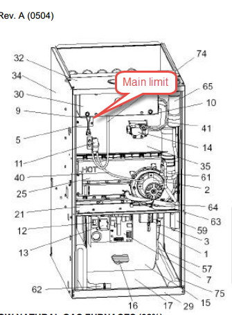 Amana Furnace Filter Location