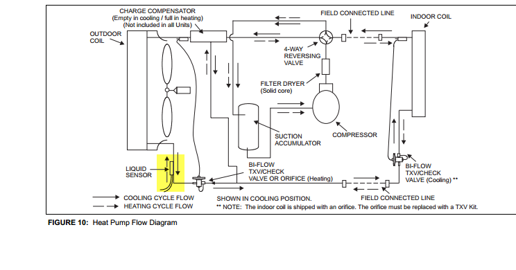 bryant ac unit defrost wiring schematic heat pump