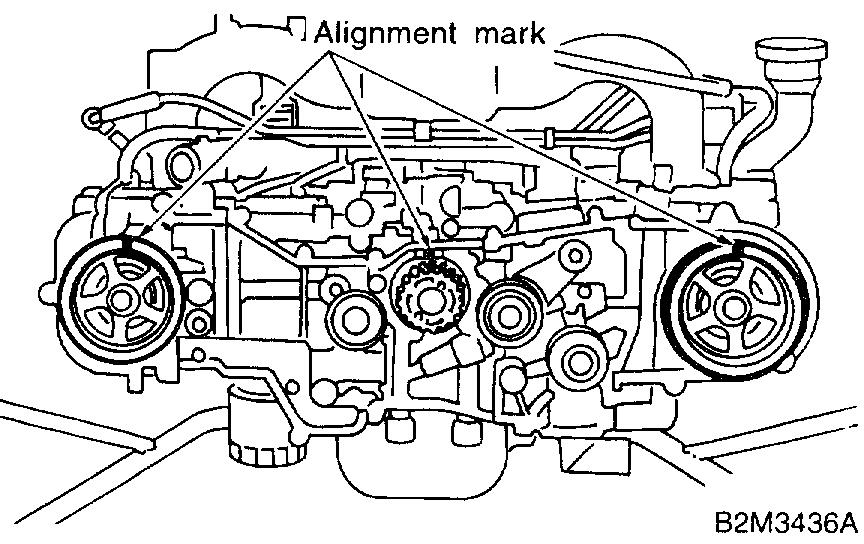 Subaru Timing Belt Replacement together with Subaru 2 5 Timing Marks in addition Subaru 2 5 Timing Belt Marks in addition Subaru Timing Belt Replacement in addition Subaru 2 5 Timing Belt Marks. on subaru legacy timing belt marks