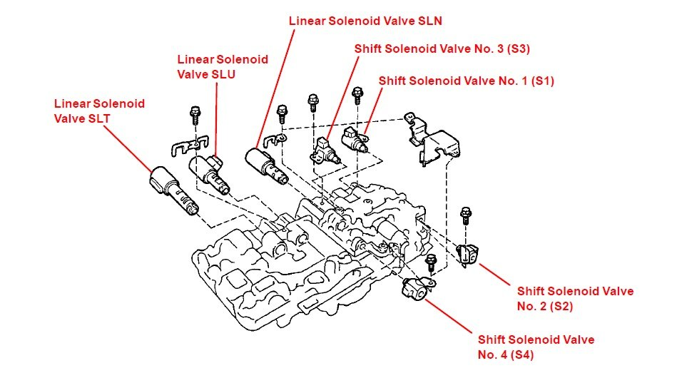 lexus transmission shift solenoid location  lexus  free