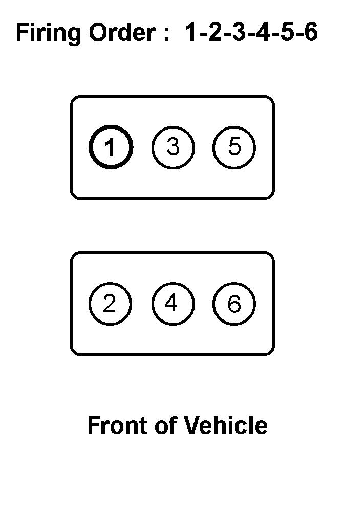 Firing on 2000 Saturn Aura Fuse Box Diagram