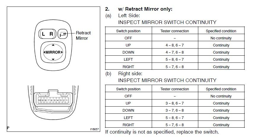 Toyota Mirror Wiring Diagram : Side mirrors don t work sequoia toyota tundra forums