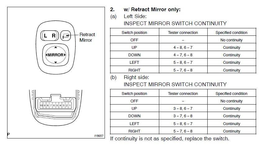 toyota tundra headlight wiring diagram tundra wiring