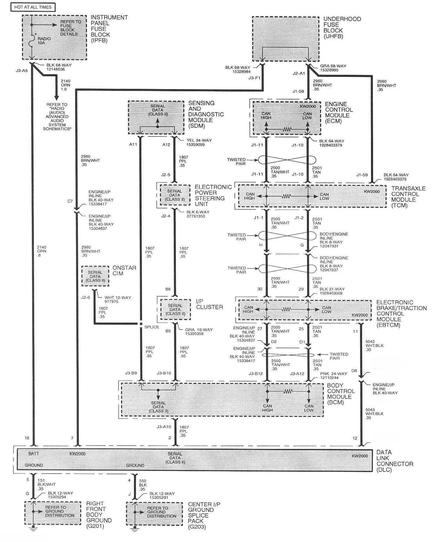 2003 Saturn Vue Radio Wiring Harness Diagram Easy Rules Of 2009 Outlook Fuse Box 2006 Engine U2022 Database