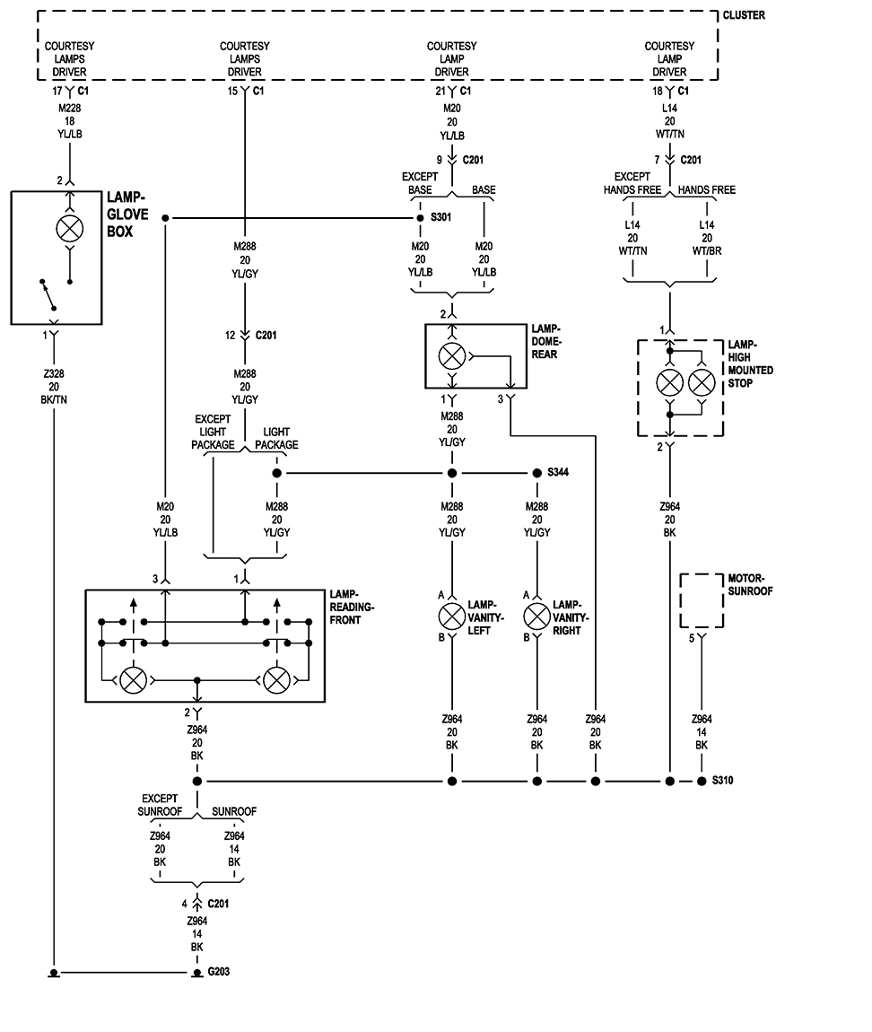 Dodge Ram 1500 Wiring Diagram : Dodge ram diagram free engine image for user