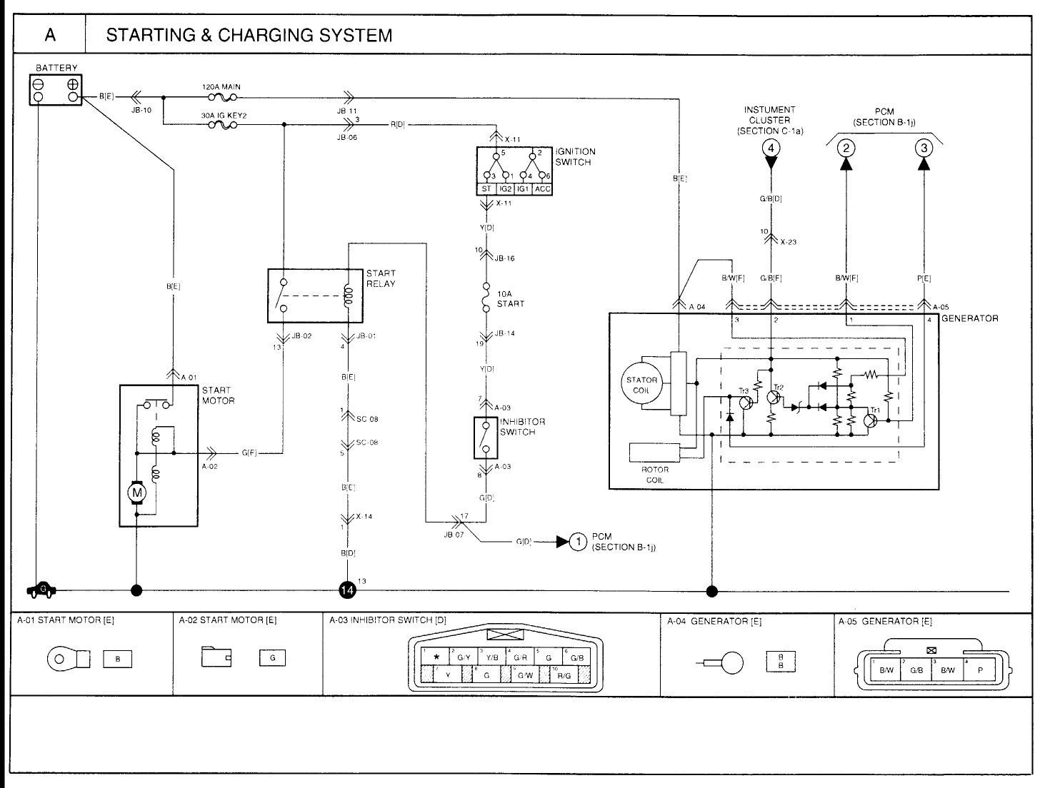 Engine For 2005 Kia Sorento Fuse Box Diy Enthusiasts Wiring Diagrams Won T Crank No Clicking Page 2 Forum Rh Forums Com 2014 Panel 2009