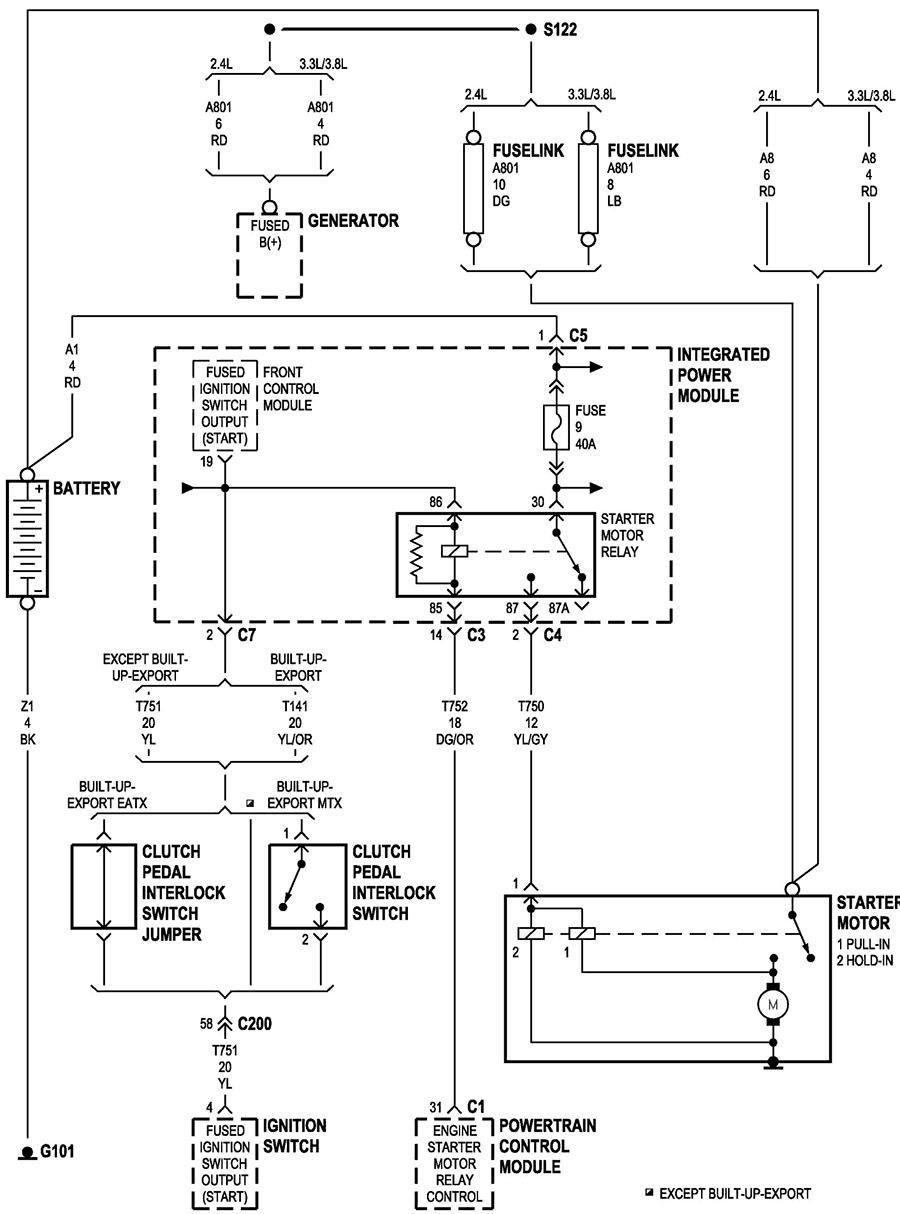 dodge grand caravan i need a no crank no start diagnosis on out ok and the pcm is still not grounding this circuit to start the engine then the pcm is bad and will need to be replaced here is a wiring diagram
