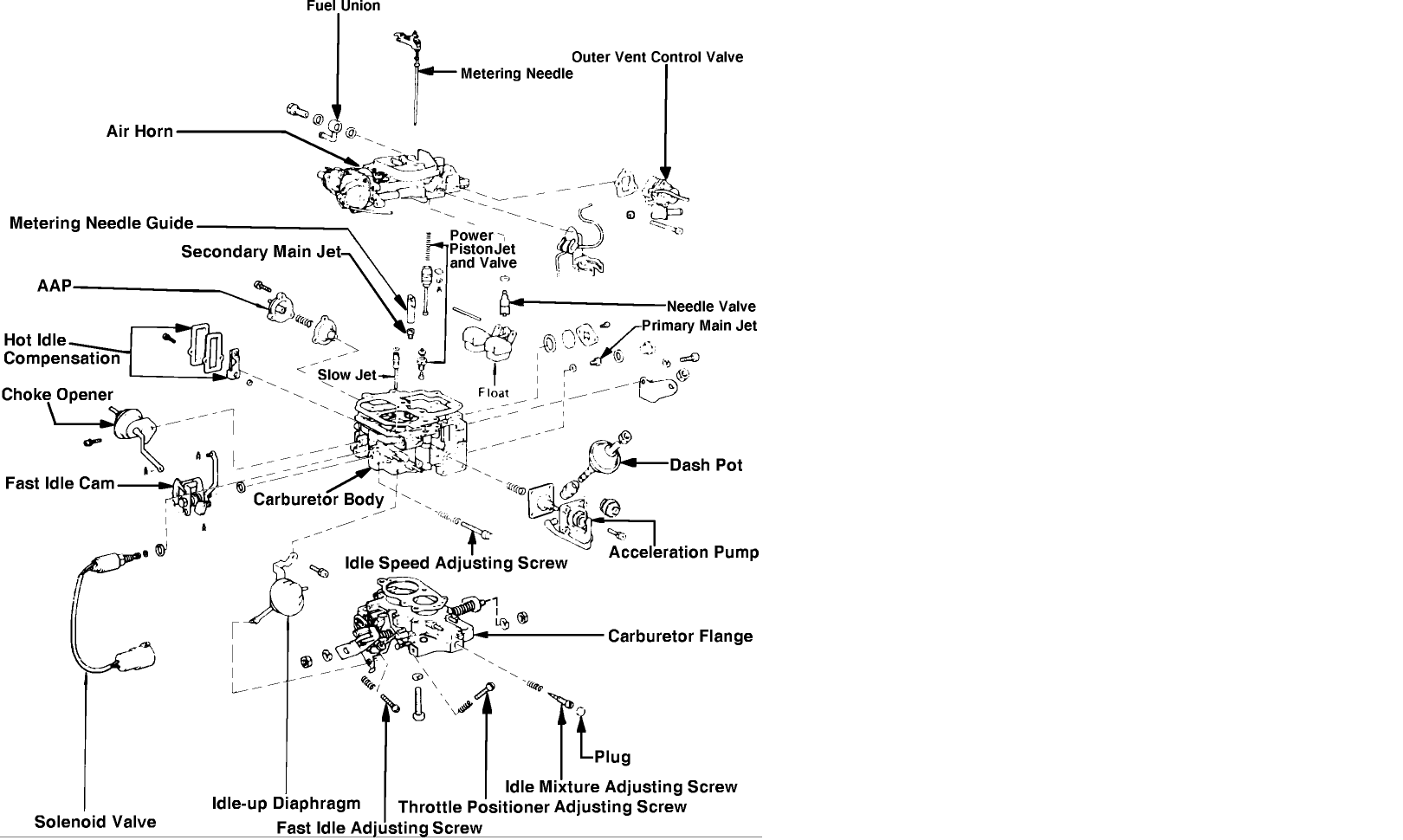 Toyota 22r Coil Wiring Diagram Content Resource Of 20r 1987 4x4 Get Free Image Bctc Motor
