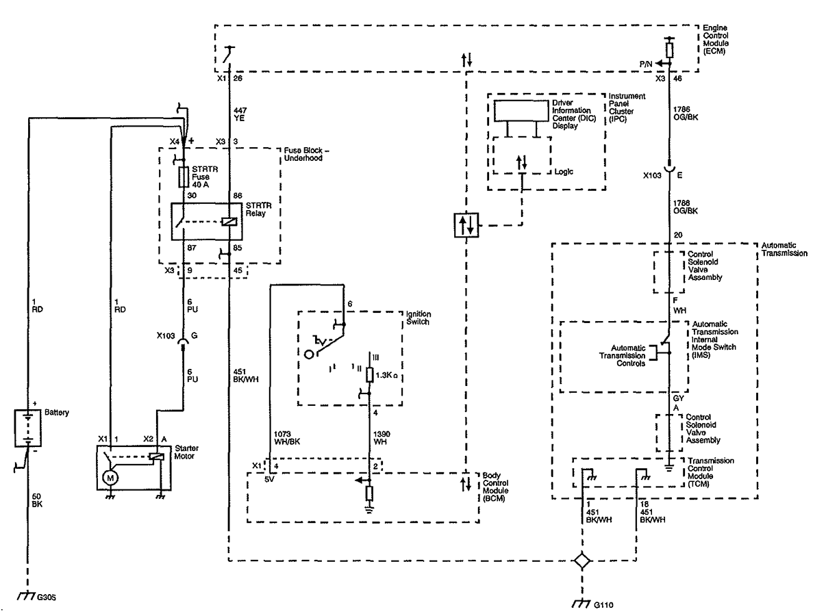 2008 Saturn Outlook Radio Wiring Diagram Best Secret 08 Problem Started Yesterday When Parts Diagrams Vue Stereo