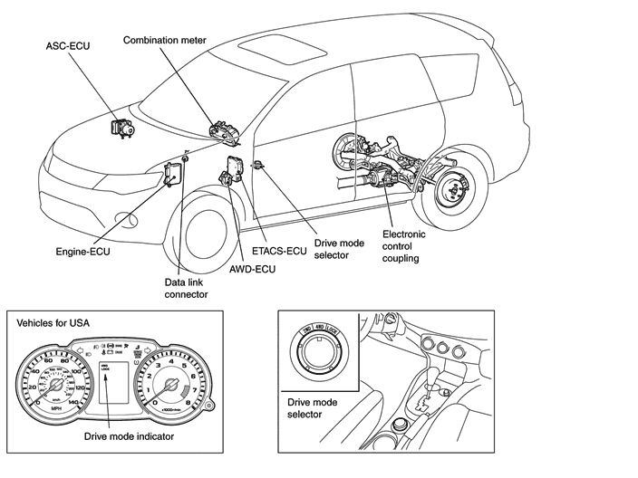 2011 mitsubishi endeavor parts diagram