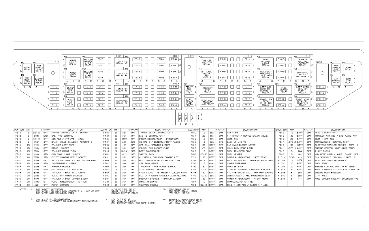 International Truck Wiring Diagram For 8600 on maserati 4200 wiring diagrams