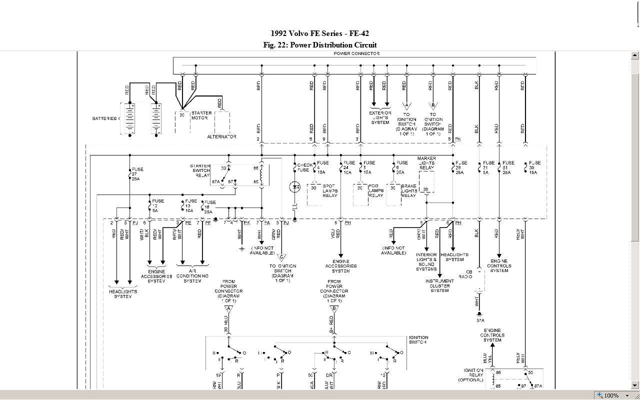 volvo fe42 i need the wiring diagram for the cab of a 1992 full size image
