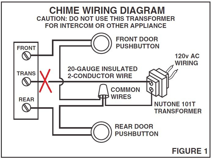 doorbell wire diagram wiring diagram for doorbell the wiring diagram broan nutone doorbell wiring diagram broan printable wiring wiring