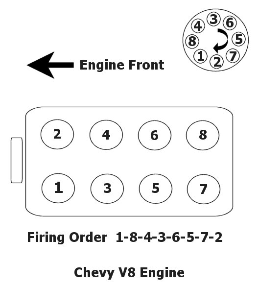 lt firing order diagram lt image wiring diagram pontiac trans am f b my concern now is about the drier reciever 1oz on lt1 firing