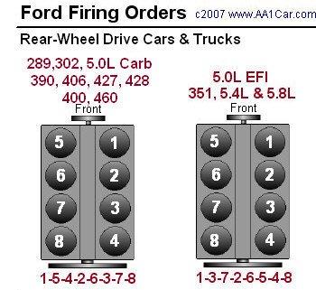 2012 F150 5 0 Firing Order Html Autos Post