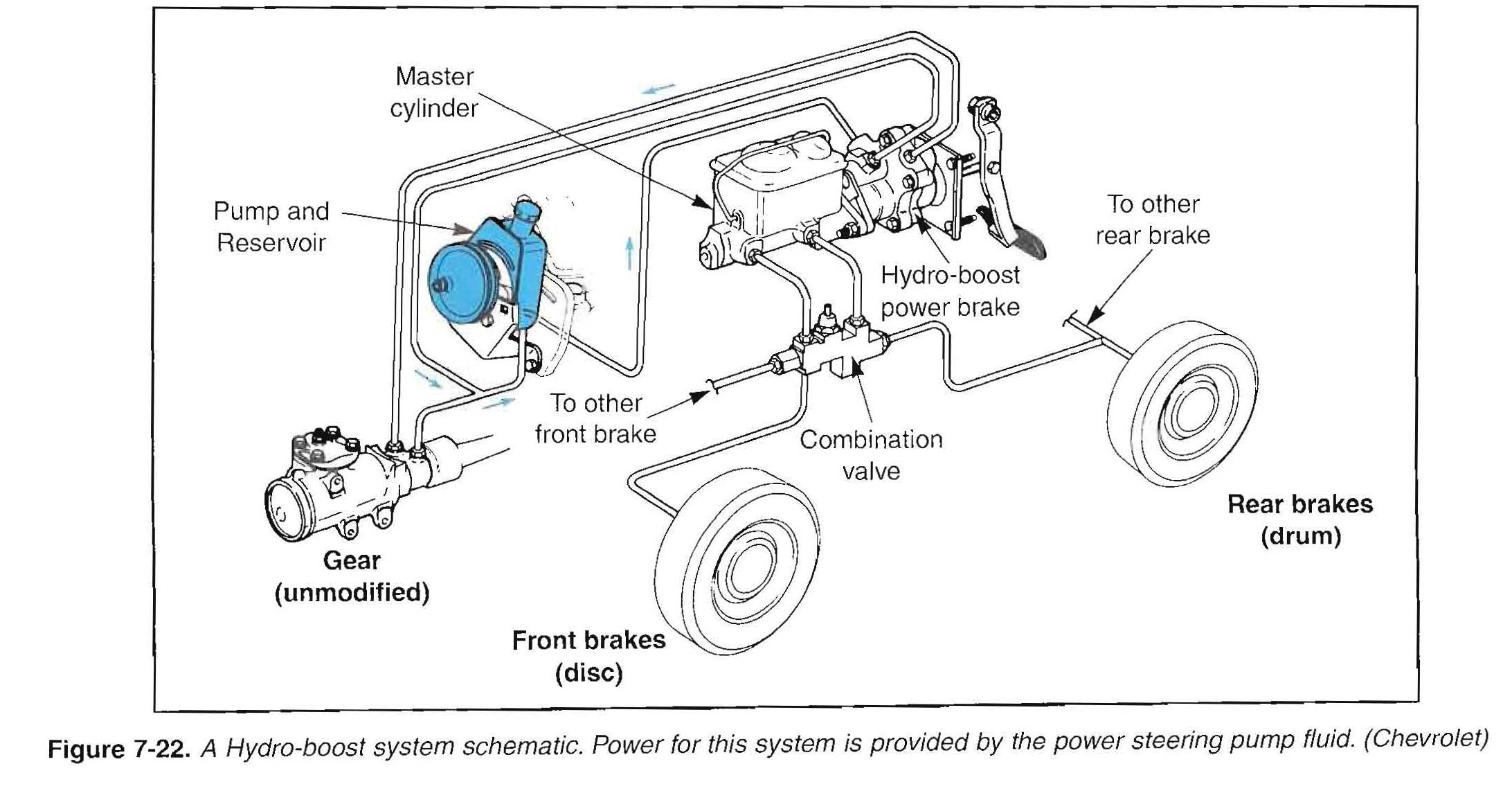 chevy hydroboost power steering pump diagram  chevy  free engine image for user manual download