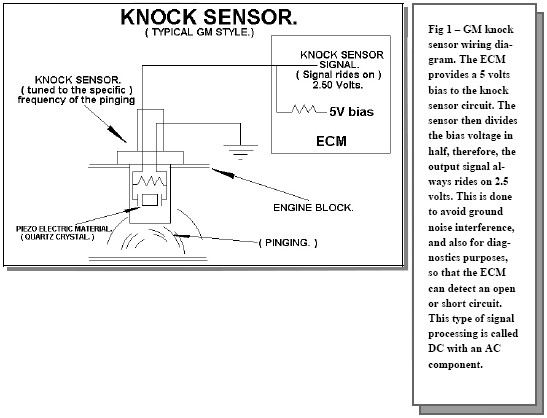 engine knock sensor location get free image about wiring diagram