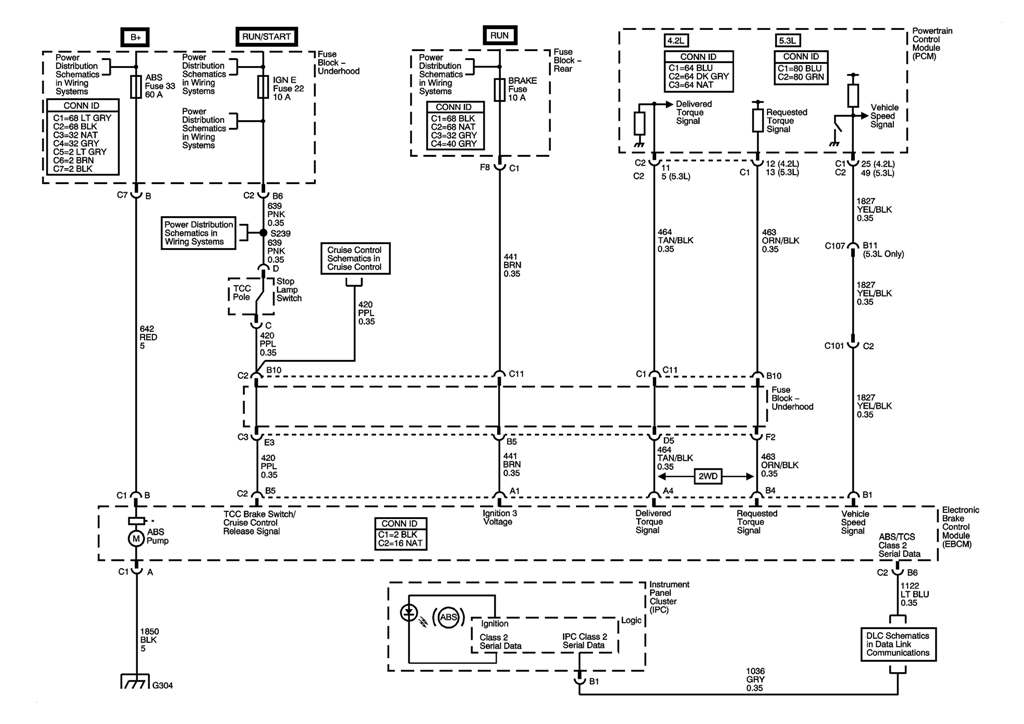 2013 07 23_211840_2003_trailblazer_power_distribution abs_modulel remote starter problems wiring diagram needed chevy 2005 chevy trailblazer wiring diagram at suagrazia.org
