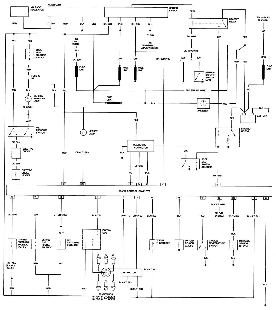 msd 6420 wiring diagram msd image wiring diagram msd ignition 6420 wiring diagram solidfonts on msd 6420 wiring diagram