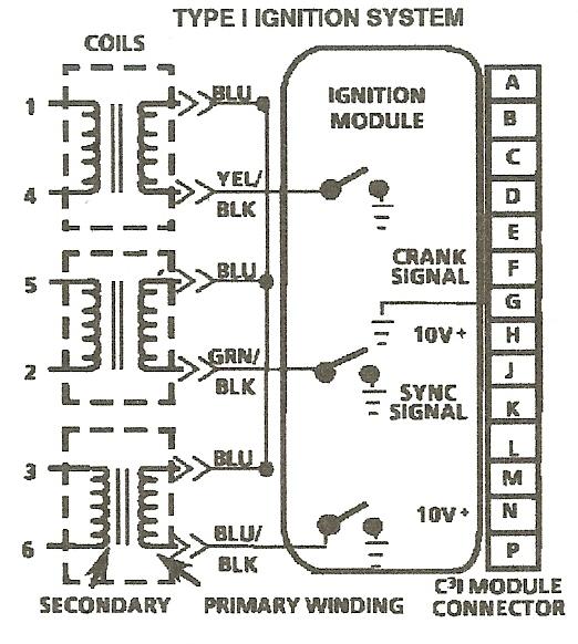 Buick Wiring Diagrams Schematics Youtube