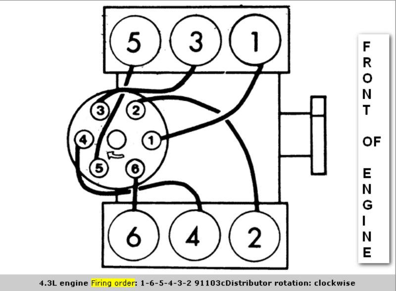 2000 Jeep Cherokee Vacuum Diagram furthermore 1996 Chevy S10 Fuse Box Location together with Chevrolet Cavalier 2 2 1992 Specs And Images moreover Brake Line Diagram 786772 moreover Chevy Silverado 2001 Parts. on 96 chevy blazer wiring diagram